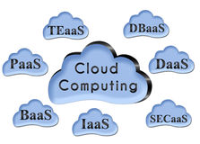 Cloud Computing Clouds Group Stock Photography