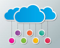 Cloud computing. Clouds storage with hanging signs. cloud computing concept Royalty Free Stock Images