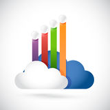 Cloud computing with color banners illustration Royalty Free Stock Image
