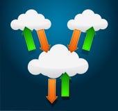 Cloud computing communication diagram. Illustration design over white Stock Images