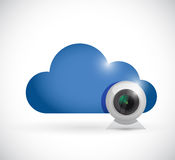 Cloud computing and computer camera. illustration Royalty Free Stock Image