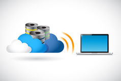 Cloud computing and computer connection Royalty Free Stock Image