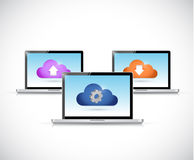 Cloud computing computer connection Royalty Free Stock Photo