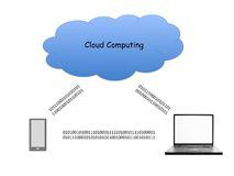 Cloud computing. A computer generated graphics representing the technology of cloud computing Stock Photos