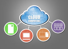 Cloud computing. And computer networking concept Royalty Free Stock Image
