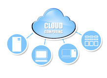Cloud computing. And computer networking concept Stock Photography