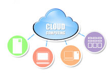 Cloud computing. And computer networking concept Stock Images