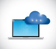 Cloud computing computing connection illustration Stock Photos