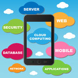 Cloud computing concept. On mobile phone.  EPS file available Royalty Free Stock Images