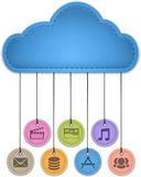 Cloud computing concept. With multimedia, mail, apps, database, social icons made of leather hanging from cloud. Vector illustration vector illustration