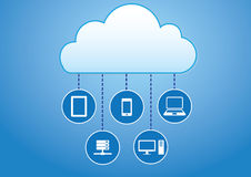 Cloud Computing Concept. Cloud Connected to various devices like Smart Phone, Laptop, Tablet, PC & Data Base Royalty Free Stock Photography