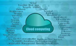 Cloud computing concept. With relating words Royalty Free Stock Photography