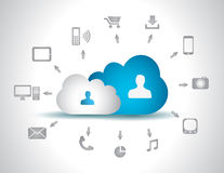 Cloud Computing concept background Royalty Free Stock Image