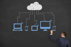 Cloud Computing Concept on Blackboard Royalty Free Stock Images