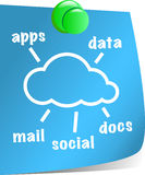 Cloud computing concept blue notepaper. Cloud computing concept with cloud shape on blue sticky note. Vector illustration Stock Photo