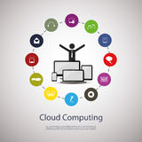 Cloud computing concept. Colorful Cloud Computing Concept Design in Editable Vector Format Stock Image