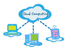 Cloud computing concept communicating Royalty Free Stock Photos