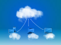 Cloud computing concept with connecting different Devices Stock Photos