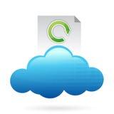 Cloud computing concept cycle Royalty Free Stock Photos