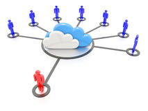 Cloud computing concept. Royalty Free Stock Images