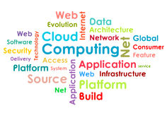 Cloud computing concept design Stock Photos