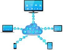 Cloud computing concept design Royalty Free Stock Photo