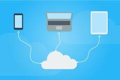Cloud computing concept design. Flat background illustration Stock Image