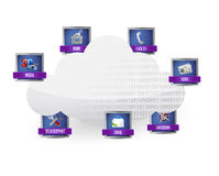 Cloud computing concept design illustration Stock Photos