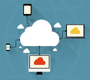 Cloud Computing Concept on Different Electronic Royalty Free Stock Image