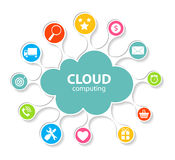 Cloud Computing Concept on Different Electronic Royalty Free Stock Photo