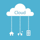 Cloud Computing Concept. Home, Office, Mobile, Tab. Cloud Computing Concept. You can connect from Home, Office, Mobile, Tablets and Outdoor Stock Photography