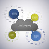 Cloud computing concept with icons Stock Photography