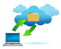 Cloud computing concept illustration Royalty Free Stock Photos