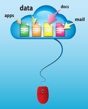 Cloud computing concept illustration. Cloud computing concept with glossy cloud, computer mouse and different type of docs. Vector illustration Royalty Free Stock Photography
