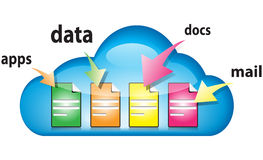 Cloud computing concept illustration. Cloud computing concept with docs, data, apps, mail in the cloud. Vector illustration royalty free illustration