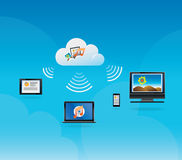 Cloud Computing Concept. Illustration of different devices connected to cloud server and getting synchronized Stock Photos