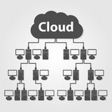Cloud computing concept. Modern design template. Royalty Free Stock Images