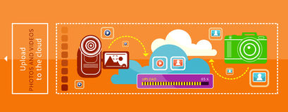 Cloud Computing Concept. Cloud photo nad video storage icon. Cloud technology remote computing. Cloud computing concept. Upload photos and videos to the cloud Stock Image
