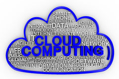 Cloud computing concept render. A Cloud Computing concept image showing a lot of the business and computing terms associated with Cloud Computing Royalty Free Stock Photography