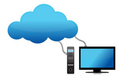 Cloud computing concept severs Royalty Free Stock Photos