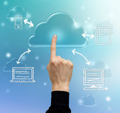 Cloud Computing Concept. Cloud computing, technology connectivity concept Royalty Free Stock Photos