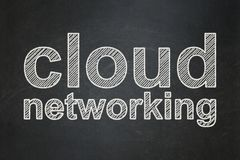 Cloud computing concept: Cloud Networking on chalkboard background Stock Photography