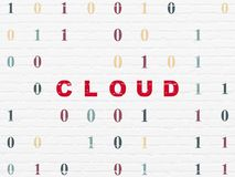 Cloud computing concept: Cloud on wall background Stock Images