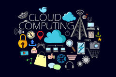 Cloud Computing concept for web design template Stock Photos