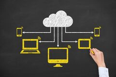 Free Cloud Computing Concepts On Chalkboard Background Stock Images - 183458934