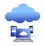 Cloud computing connected to technology Stock Photography