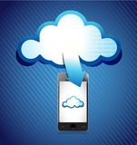 Cloud computing connection concept Royalty Free Stock Photo