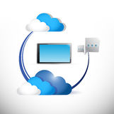 Cloud computing connection concept Royalty Free Stock Photos
