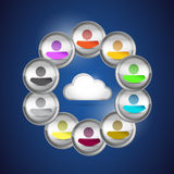 Cloud computing connection concept illustration. Royalty Free Stock Photos