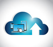 Cloud computing connection electronics concept. Royalty Free Stock Images